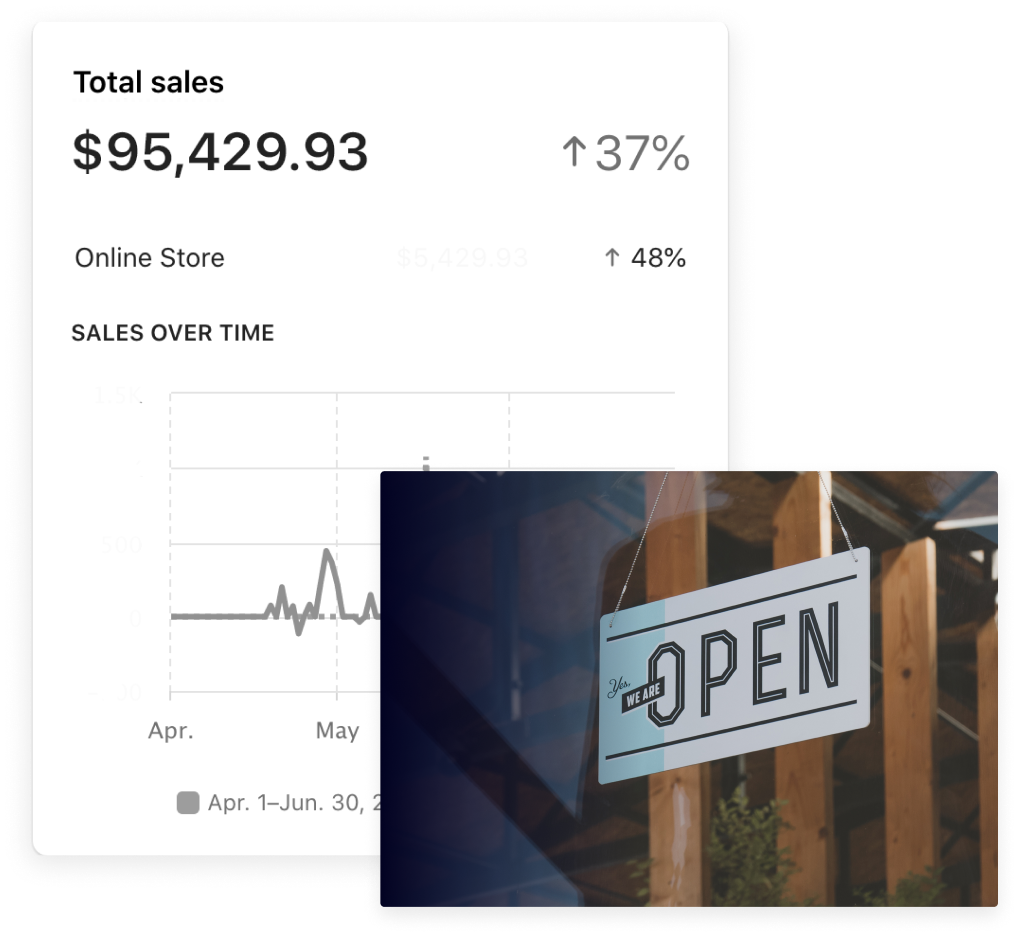Boost Shopify Sales (10)