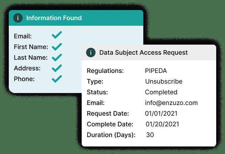 Complete Data Request