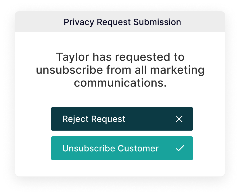Privacy Request Submission