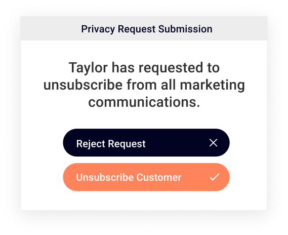Privacy Request Submission (5)